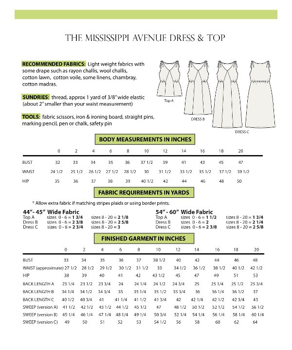 The Mississippi Avenue Dress And Top Pattern